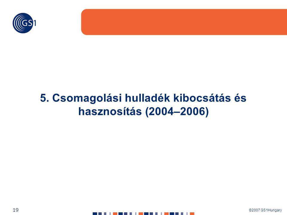 5. Csomagolási hulladék kibocsátás és hasznosítás (2004–2006)