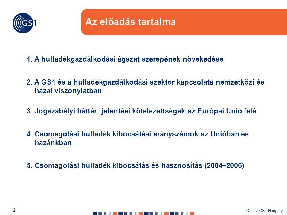 Az előadás tartalma 1. A hulladékgazdálkodási ágazat szerepének növekedése. 2. A GS1 és a hulladékgazdálkodási szektor kapcsolata nemzetközi és.