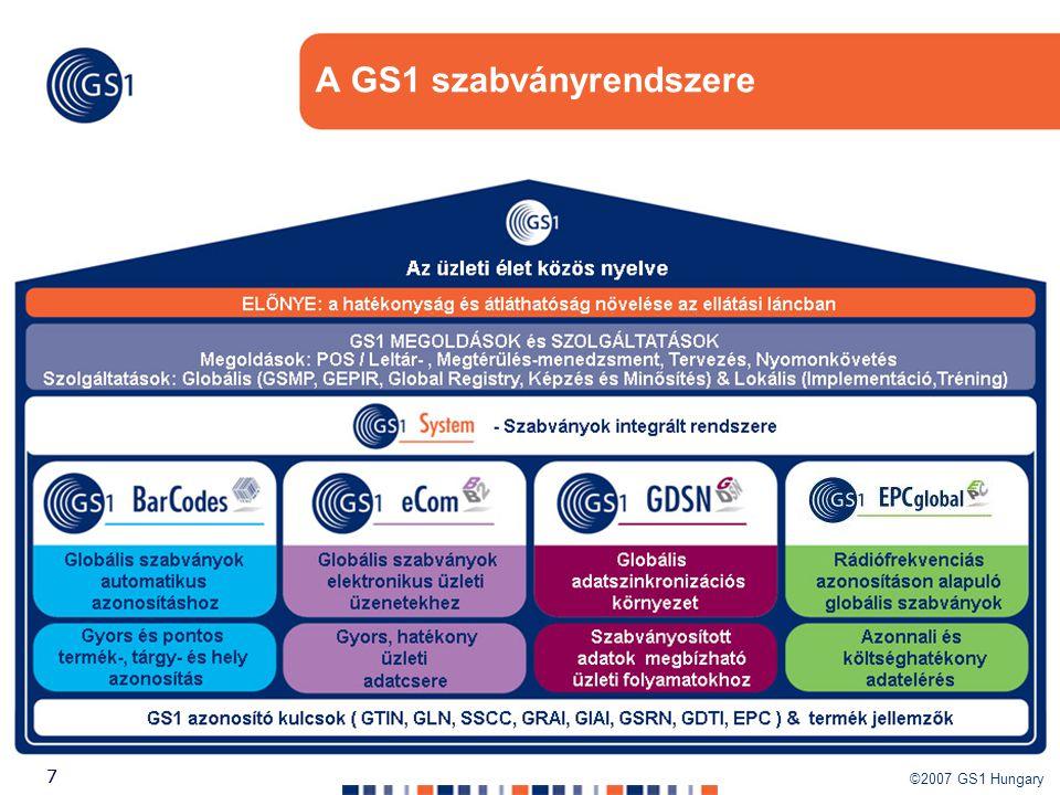 A GS1 szabványrendszere