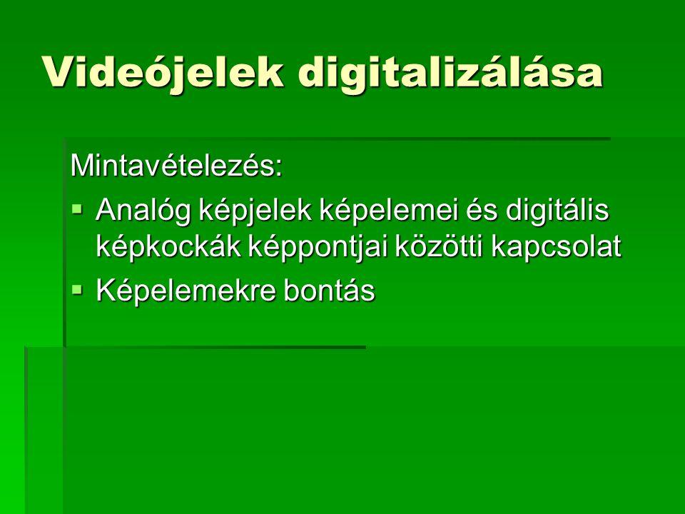 Videójelek digitalizálása