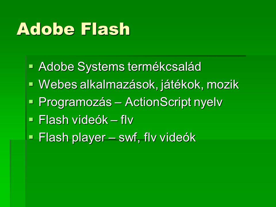 Adobe Flash Adobe Systems termékcsalád