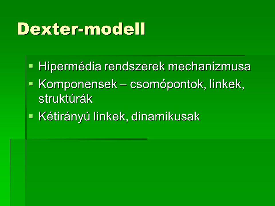 Dexter-modell Hipermédia rendszerek mechanizmusa