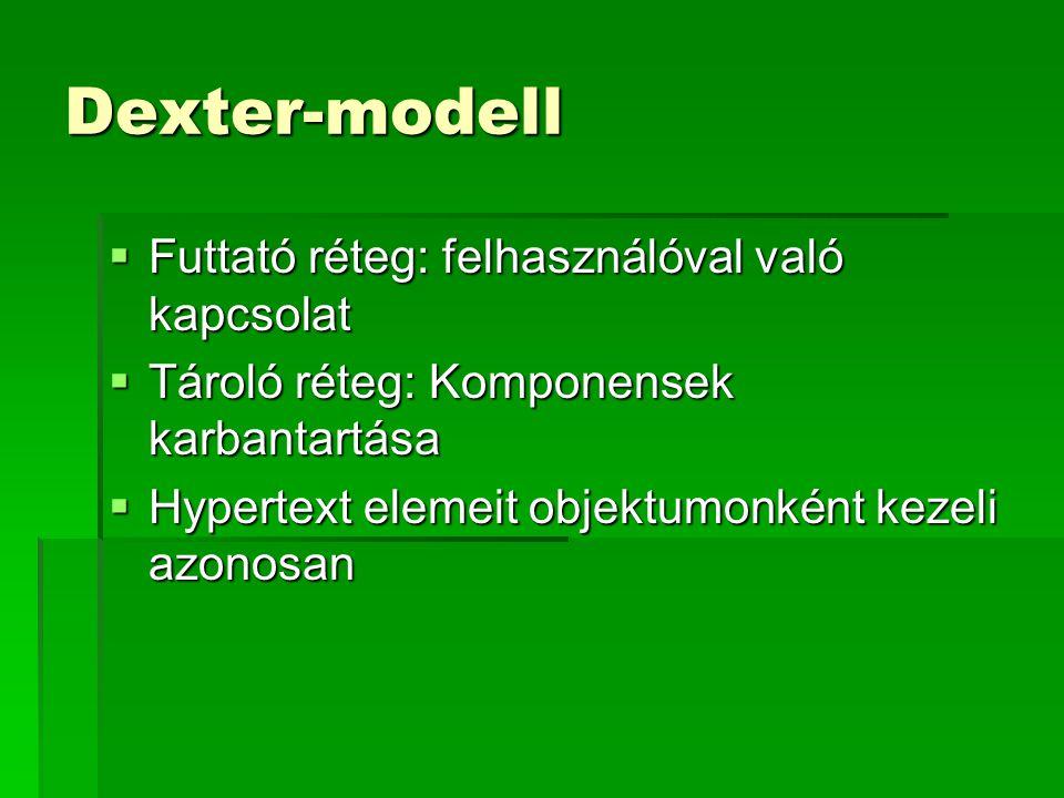 Dexter-modell Futtató réteg: felhasználóval való kapcsolat