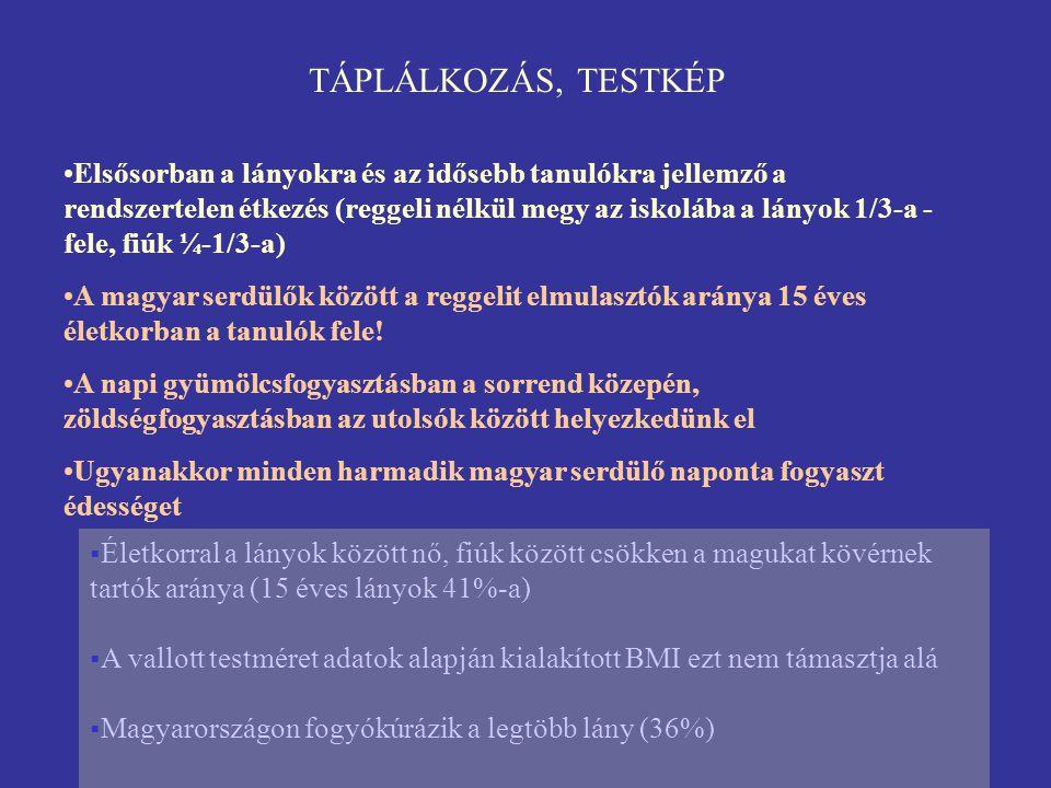 TÁPLÁLKOZÁS, TESTKÉP