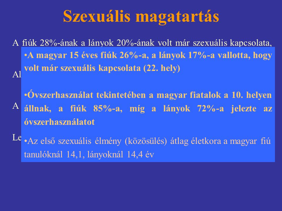 Szexuális magatartás A fiúk 28%-ának a lányok 20%-ának volt már szexuális kapcsolata, ez tág határok között mozog az egyes országokban.