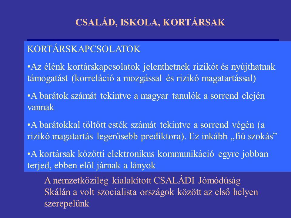 CSALÁD, ISKOLA, KORTÁRSAK