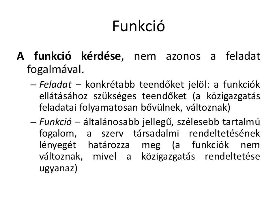 Funkció A funkció kérdése, nem azonos a feladat fogalmával.