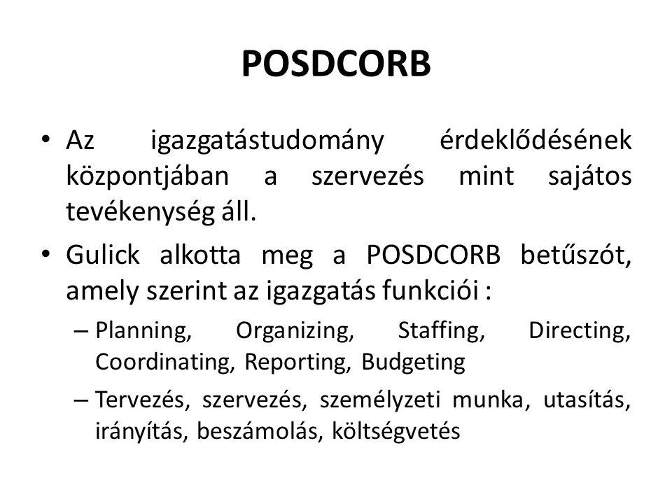POSDCORB Az igazgatástudomány érdeklődésének központjában a szervezés mint sajátos tevékenység áll.