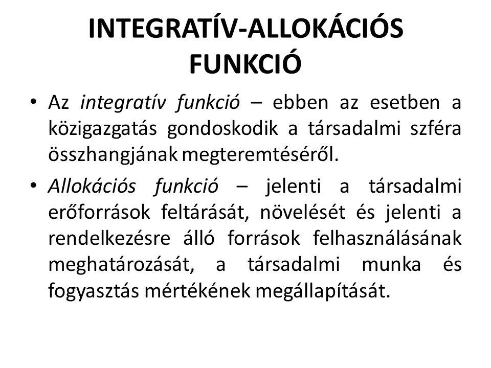 INTEGRATÍV-ALLOKÁCIÓS FUNKCIÓ