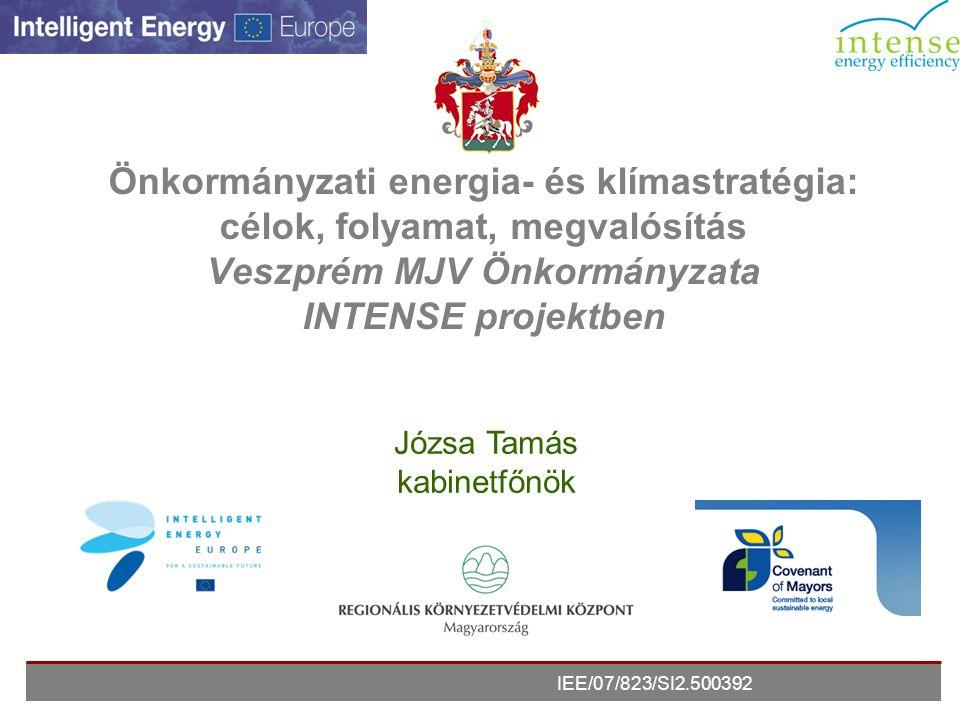 Önkormányzati energia- és klímastratégia: célok, folyamat, megvalósítás Veszprém MJV Önkormányzata INTENSE projektben