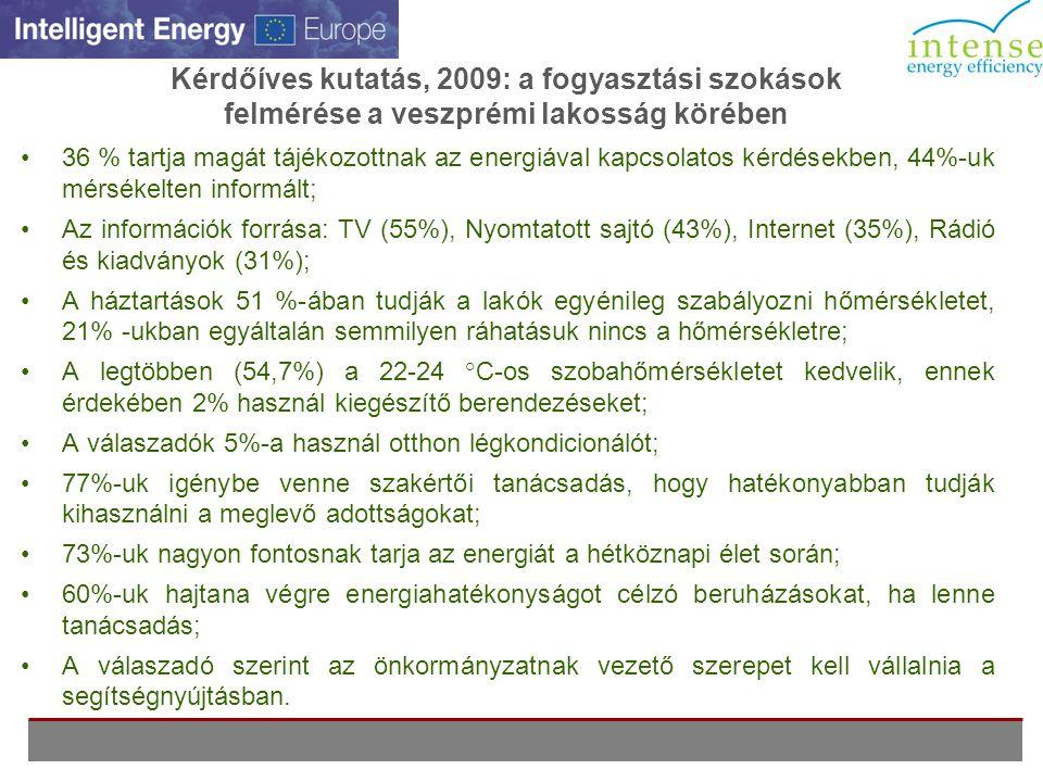 Kérdőíves kutatás, 2009: a fogyasztási szokások felmérése a veszprémi lakosság körében