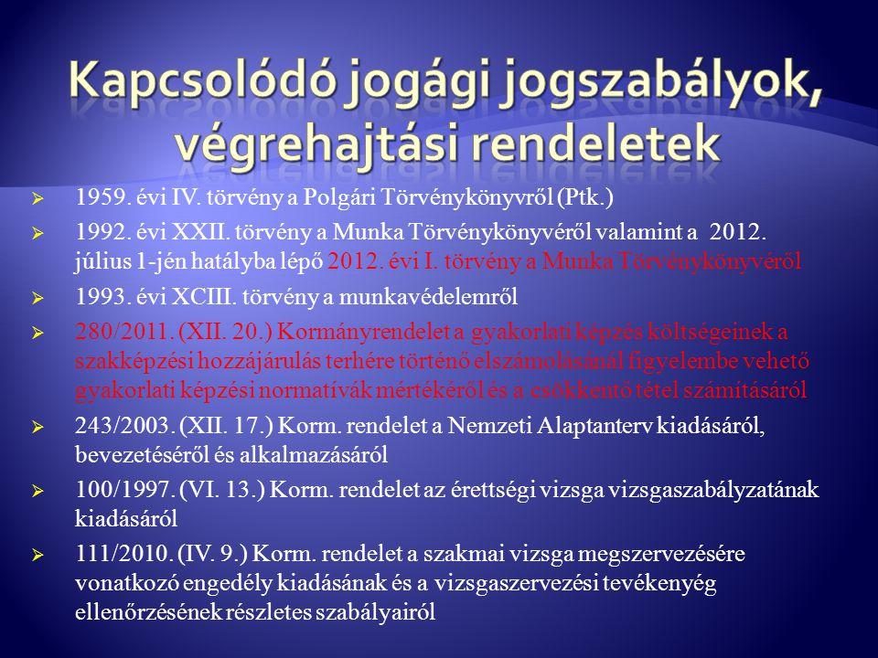 Kapcsolódó jogági jogszabályok, végrehajtási rendeletek