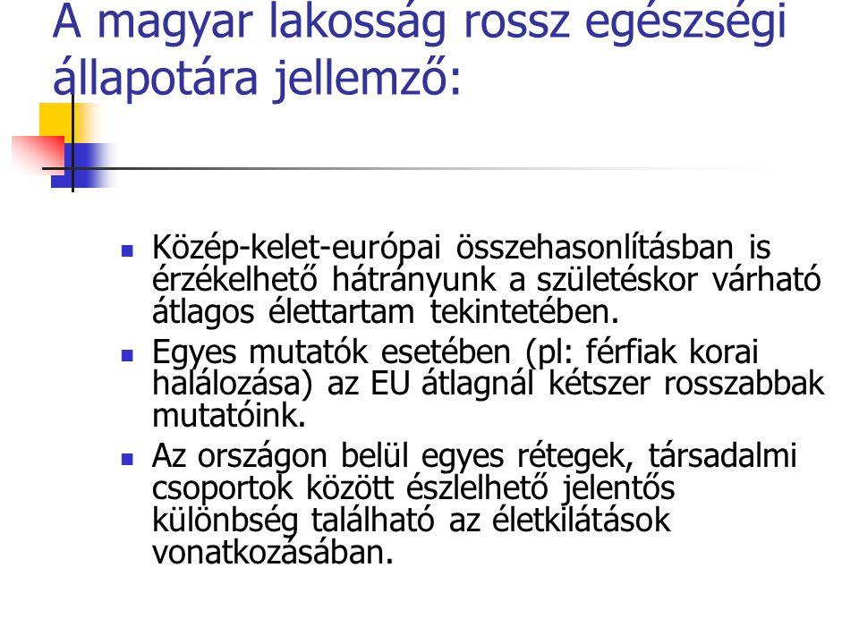A magyar lakosság rossz egészségi állapotára jellemző: