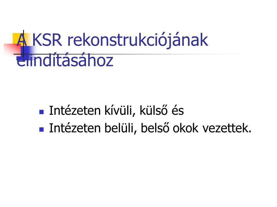 A KSR rekonstrukciójának elindításához