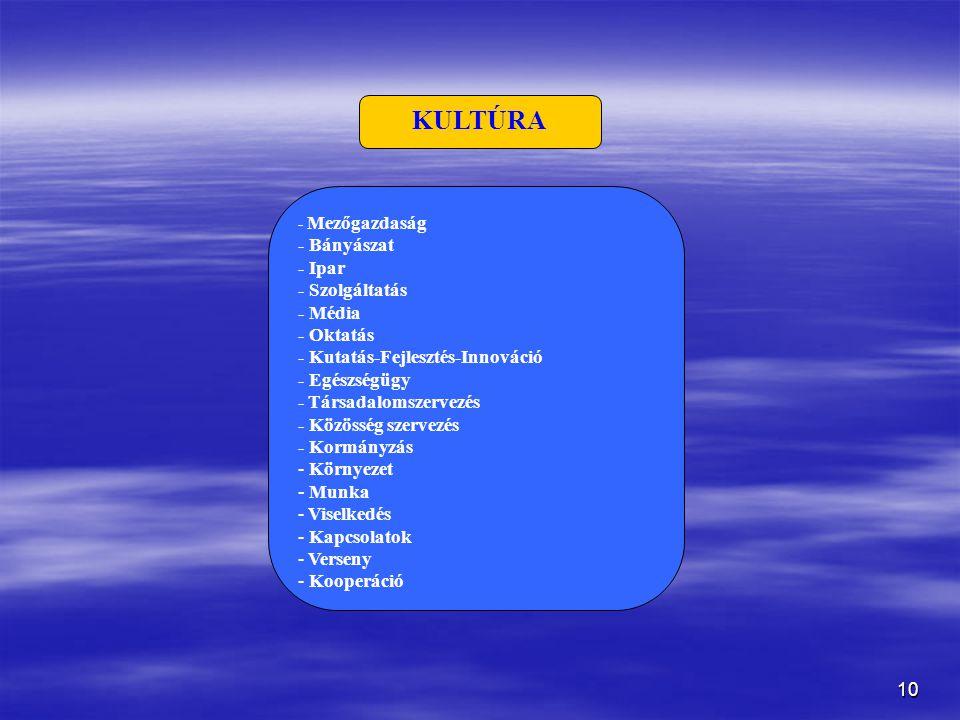 KULTÚRA - Bányászat - Ipar - Szolgáltatás - Média - Oktatás