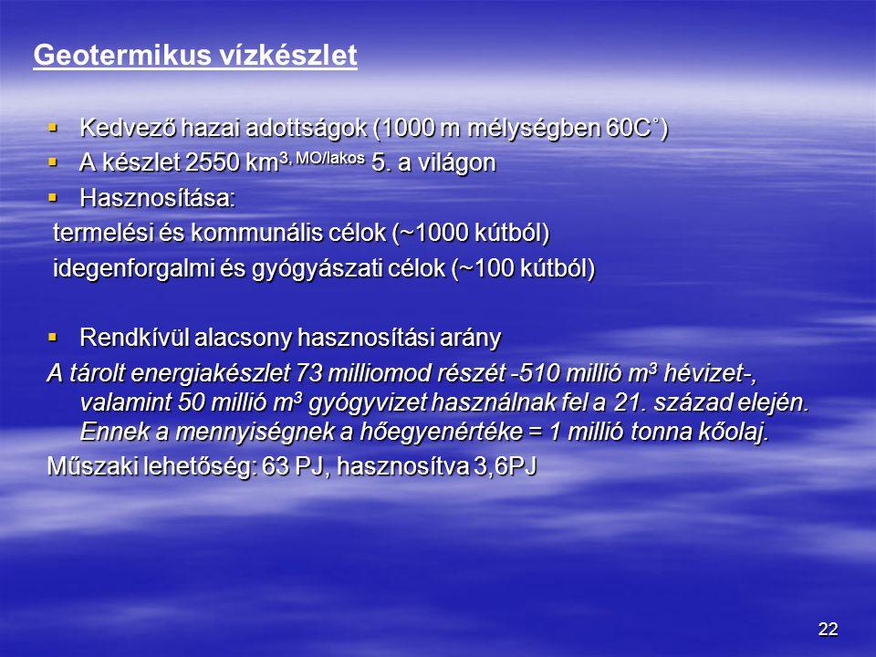 Geotermikus vízkészlet
