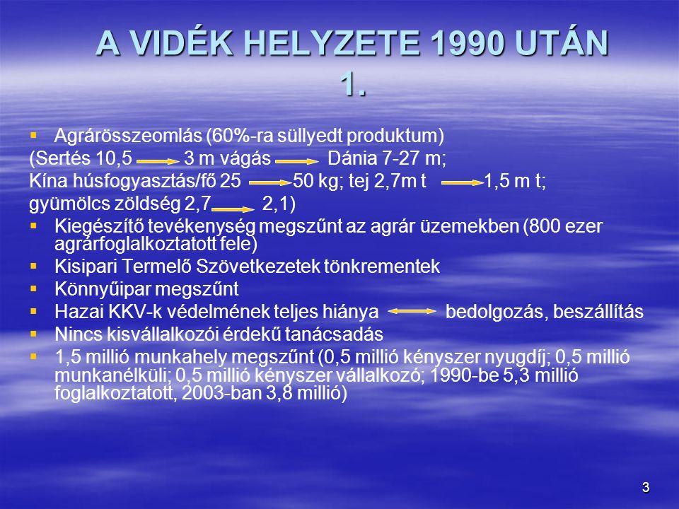 A VIDÉK HELYZETE 1990 UTÁN 1. Agrárösszeomlás (60%-ra süllyedt produktum) (Sertés 10,5 3 m vágás Dánia 7-27 m;