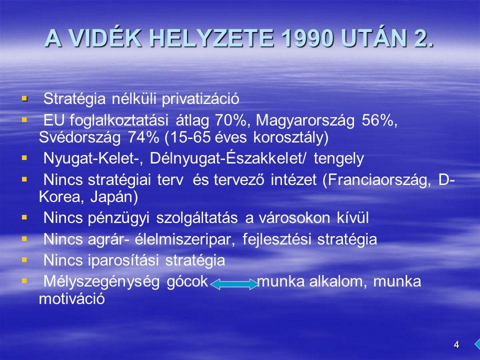 A VIDÉK HELYZETE 1990 UTÁN 2. Stratégia nélküli privatizáció
