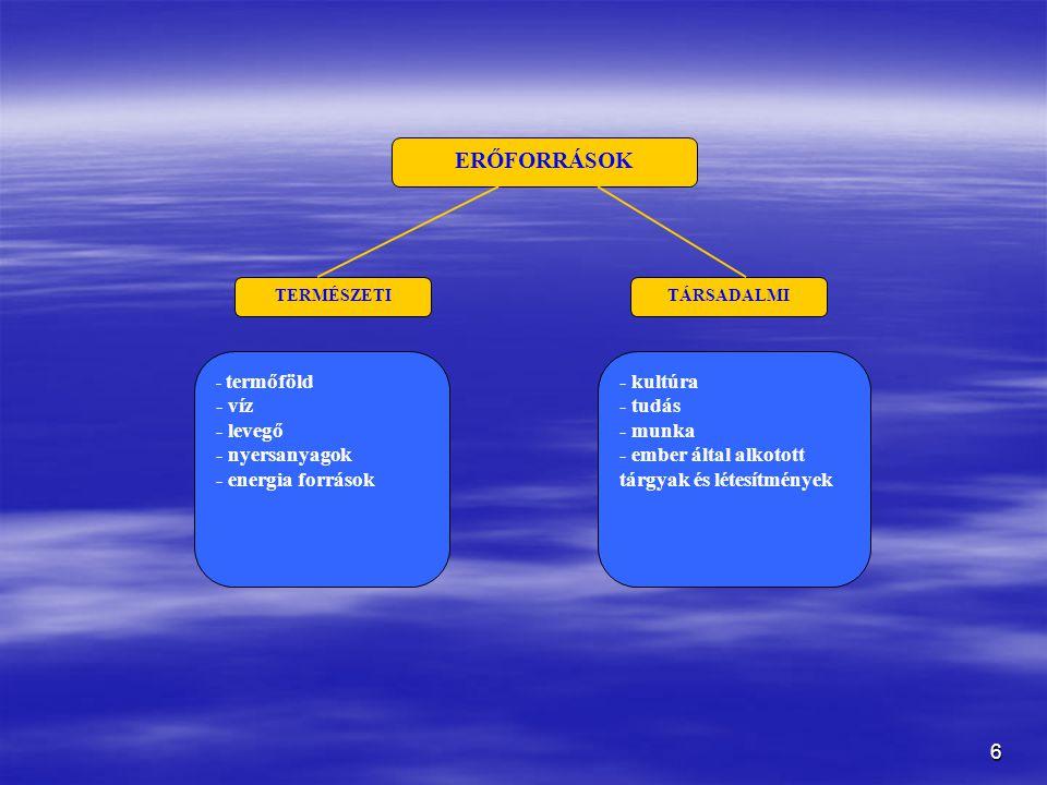 ERŐFORRÁSOK - víz - levegő - nyersanyagok - energia források - kultúra
