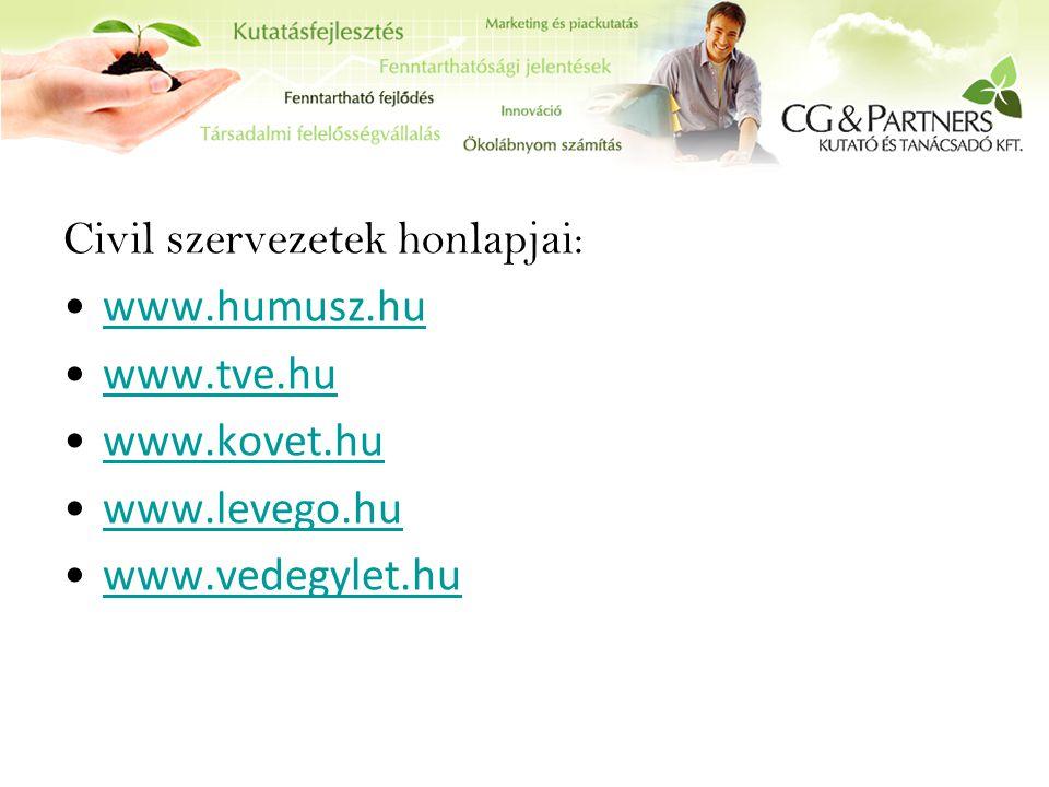 Civil szervezetek honlapjai: