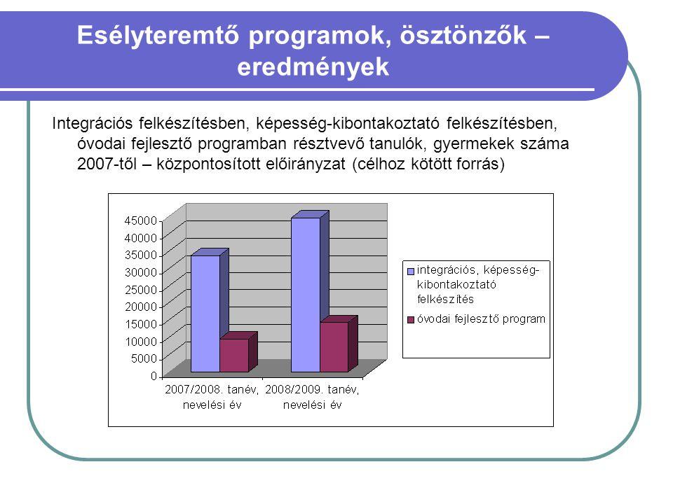 Esélyteremtő programok, ösztönzők – eredmények