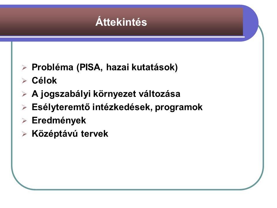 Áttekintés Probléma (PISA, hazai kutatások) Célok