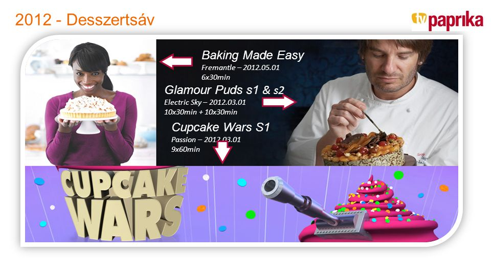 Desszertsáv Baking Made Easy Glamour Puds s1 & s2