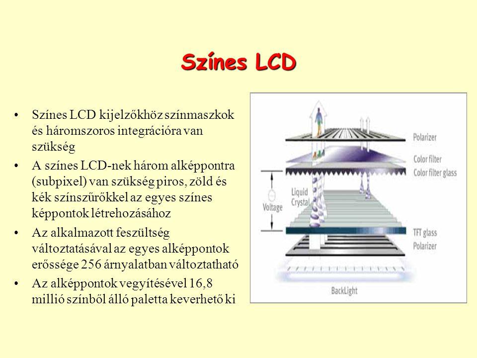 Színes LCD Színes LCD kijelzőkhöz színmaszkok és háromszoros integrációra van szükség.