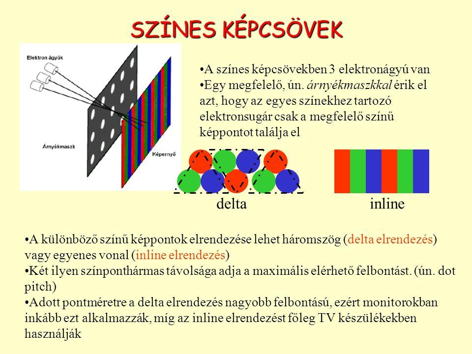 SZÍNES KÉPCSÖVEK delta inline A színes képcsövekben 3 elektronágyú van