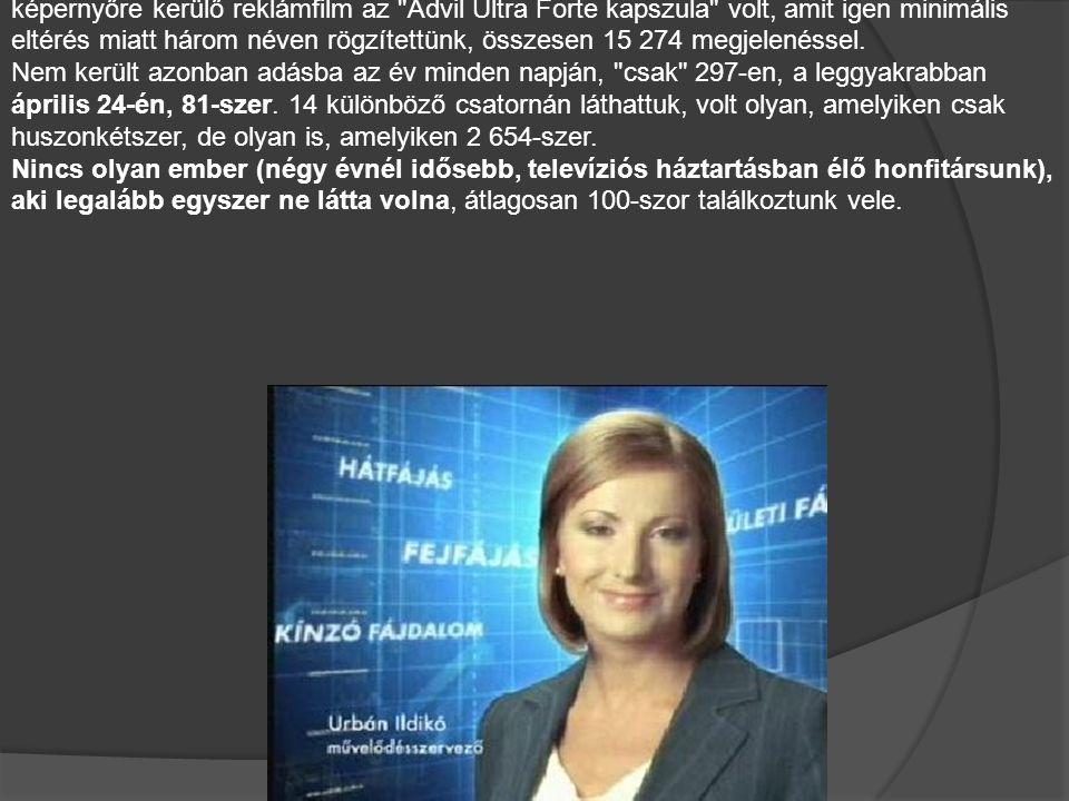 Tudja-e valaki, mi Urbán Ildikó foglalkozása Művelődésszervező.