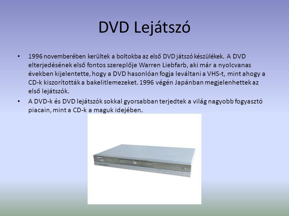 DVD Lejátszó