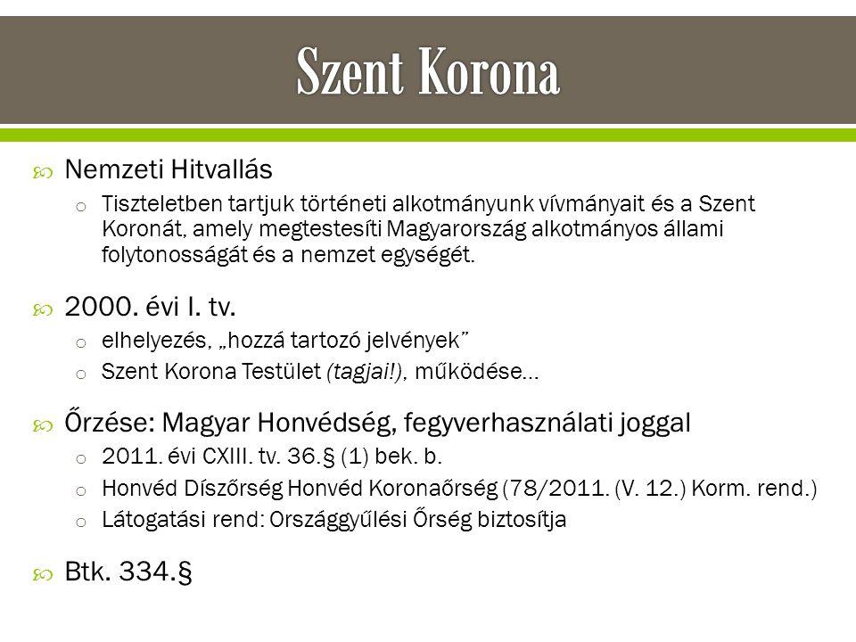 Szent Korona Nemzeti Hitvallás 2000. évi I. tv.
