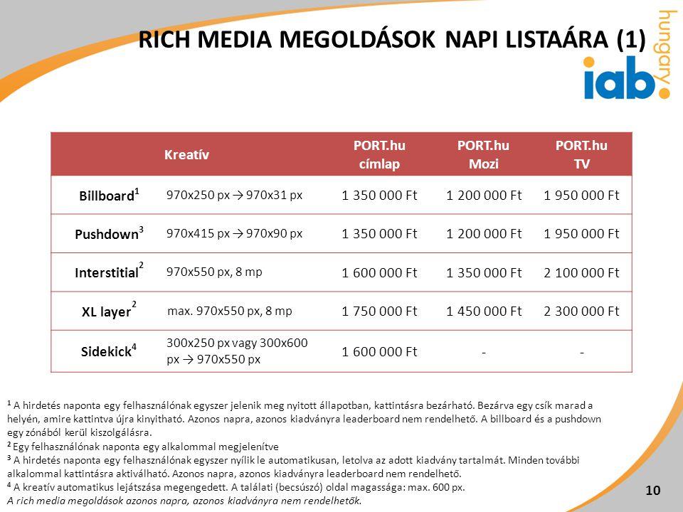 Rich media megoldások napi listaára (1)