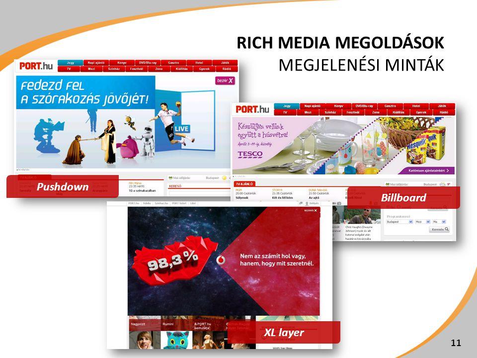 Rich media megoldások Megjelenési minták