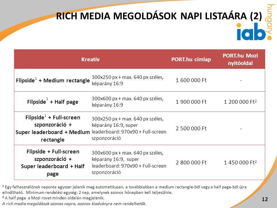 Rich media megoldások napi listaára (2)
