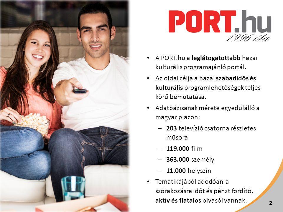 1996 óta A PORT.hu a leglátogatottabb hazai kulturális programajánló portál.