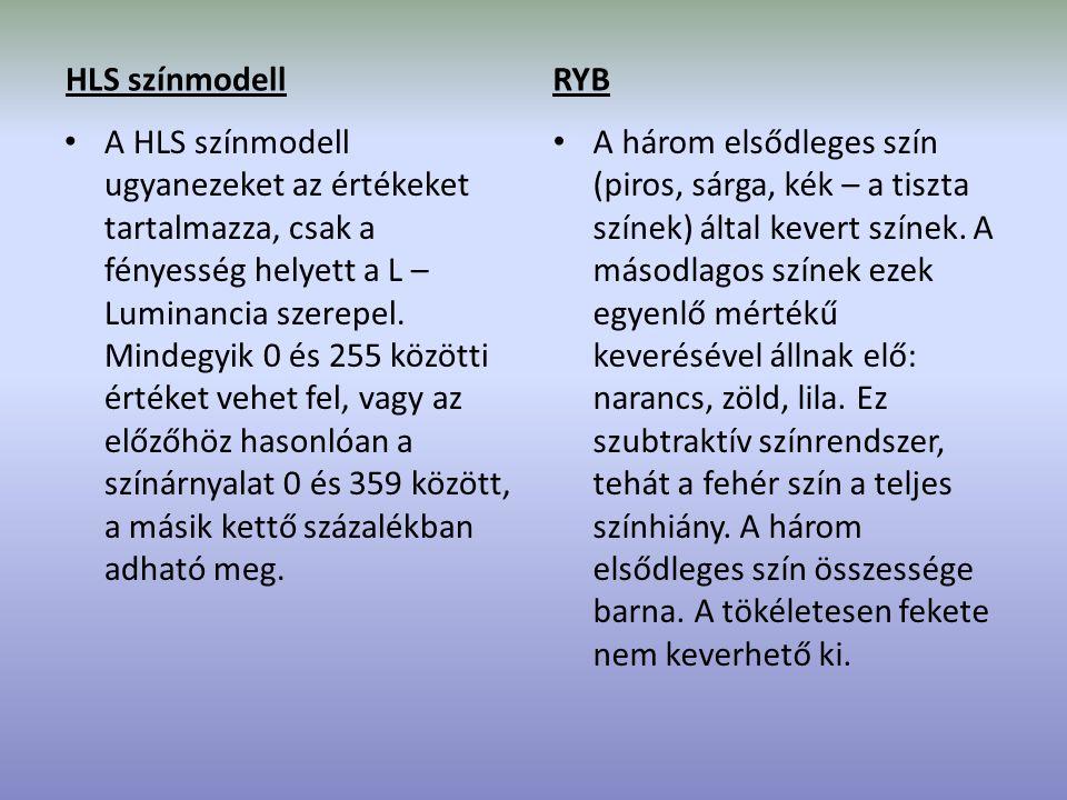 HLS színmodell RYB.