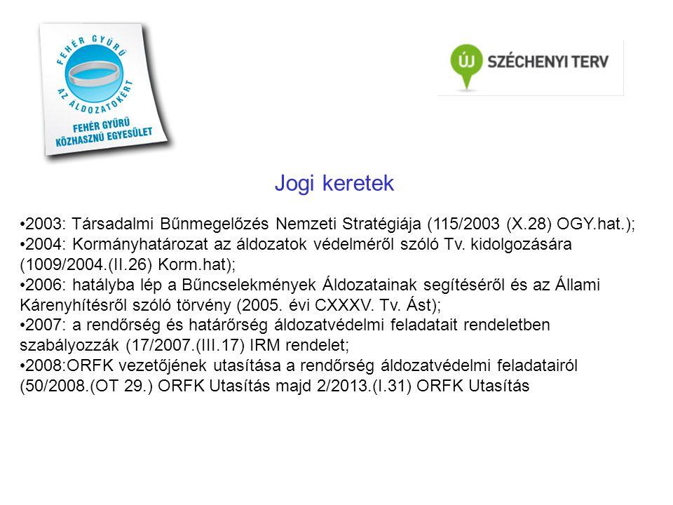 Jogi keretek 2003: Társadalmi Bűnmegelőzés Nemzeti Stratégiája (115/2003 (X.28) OGY.hat.);