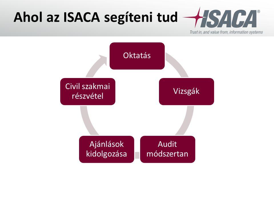 Ahol az ISACA segíteni tud