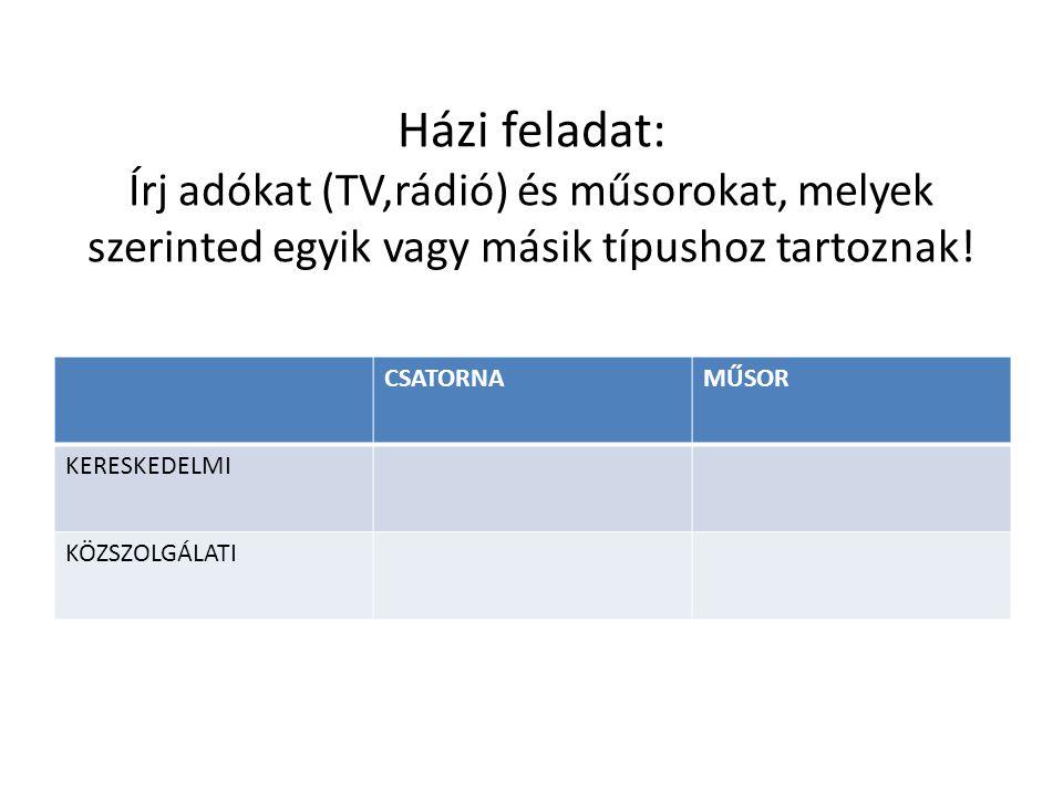 Házi feladat: Írj adókat (TV,rádió) és műsorokat, melyek szerinted egyik vagy másik típushoz tartoznak!