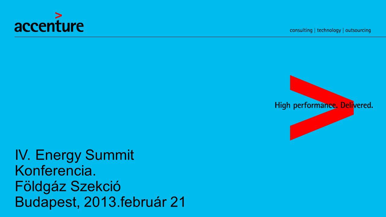IV. Energy Summit Konferencia.