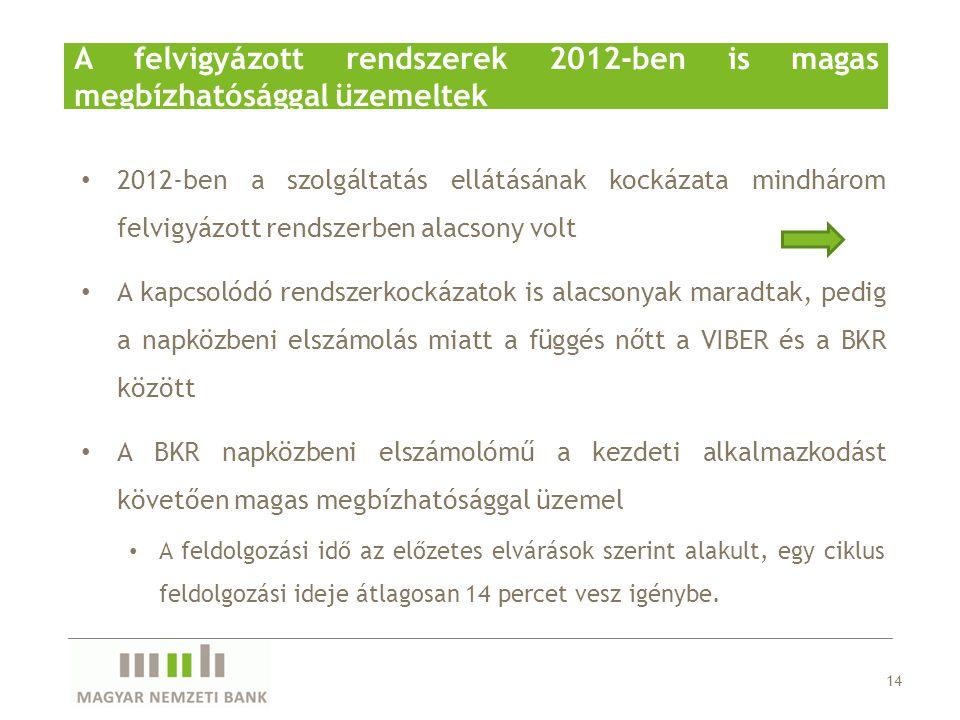 A felvigyázott rendszerek 2012-ben is magas megbízhatósággal üzemeltek