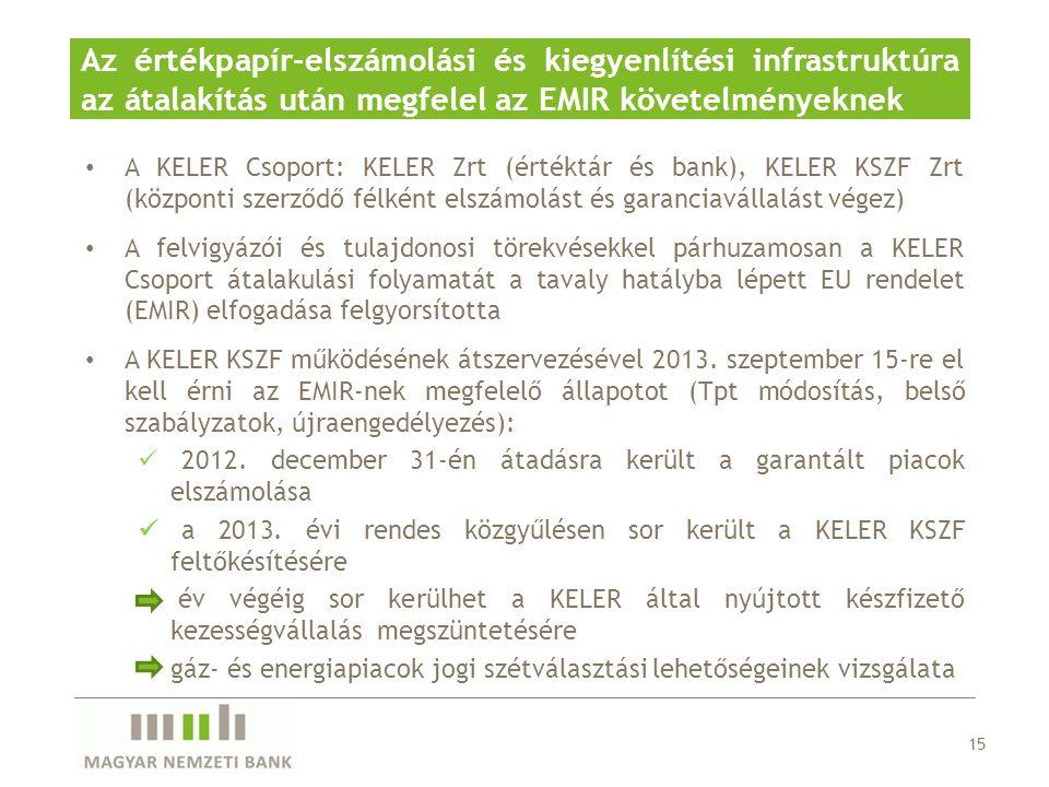 Az értékpapír-elszámolási és kiegyenlítési infrastruktúra az átalakítás után megfelel az EMIR követelményeknek