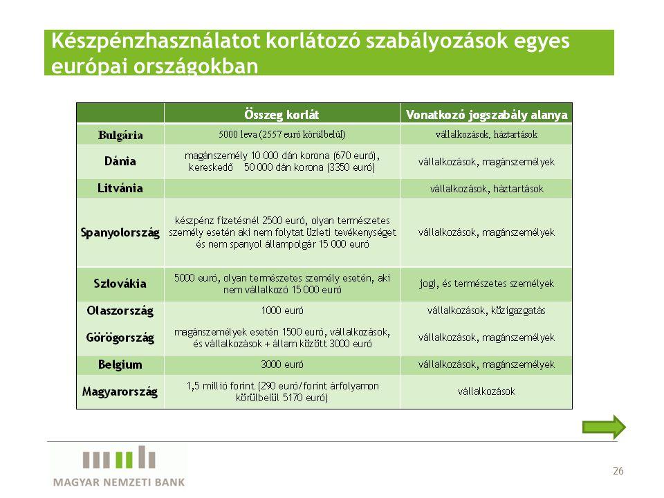 Készpénzhasználatot korlátozó szabályozások egyes európai országokban