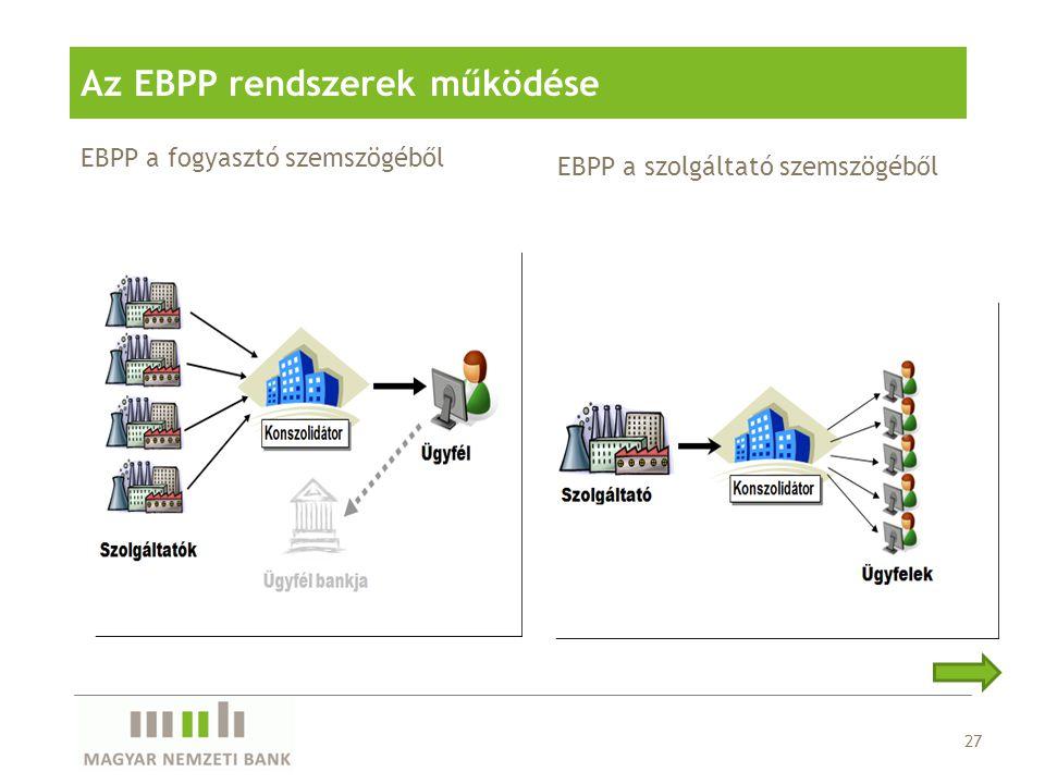 Az EBPP rendszerek működése