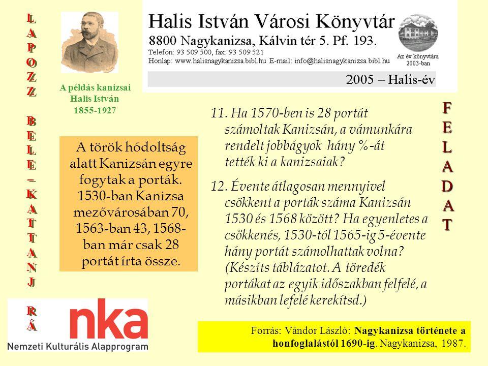 F ELADAT 11. Ha 1570-ben is 28 portát számoltak Kanizsán, a vámunkára rendelt jobbágyok hány %-át tették ki a kanizsaiak