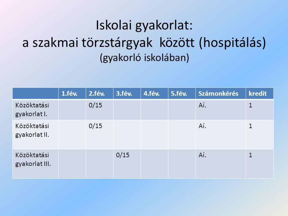 Iskolai gyakorlat: a szakmai törzstárgyak között (hospitálás) (gyakorló iskolában)