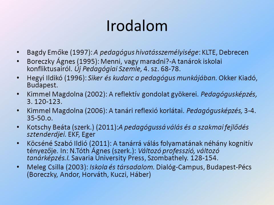 Irodalom Bagdy Emőke (1997): A pedagógus hivatásszemélyisége: KLTE, Debrecen.