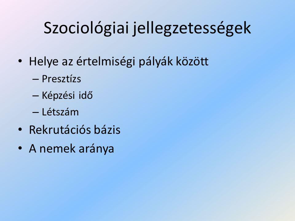 Szociológiai jellegzetességek