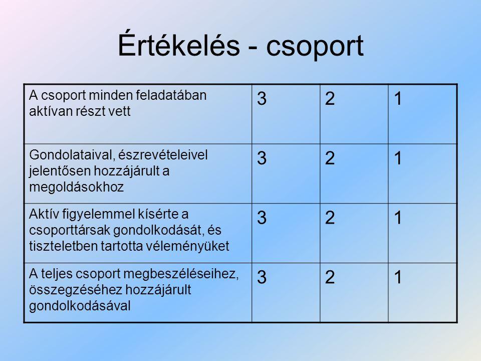 Értékelés - csoport A csoport minden feladatában aktívan részt vett. 3. 2. 1.